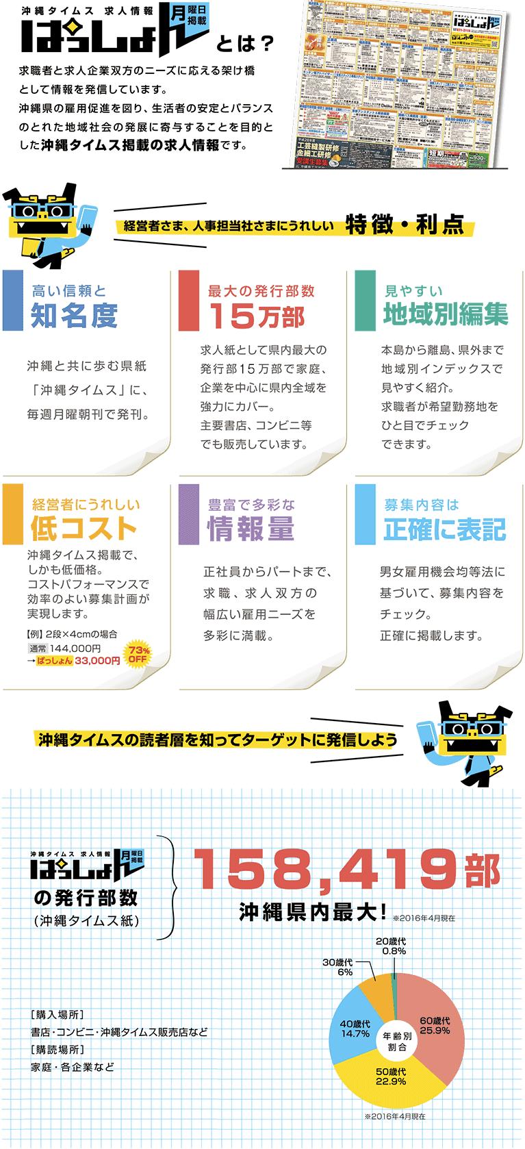 沖縄タイムス 求人情報ぱっしょんとは?
